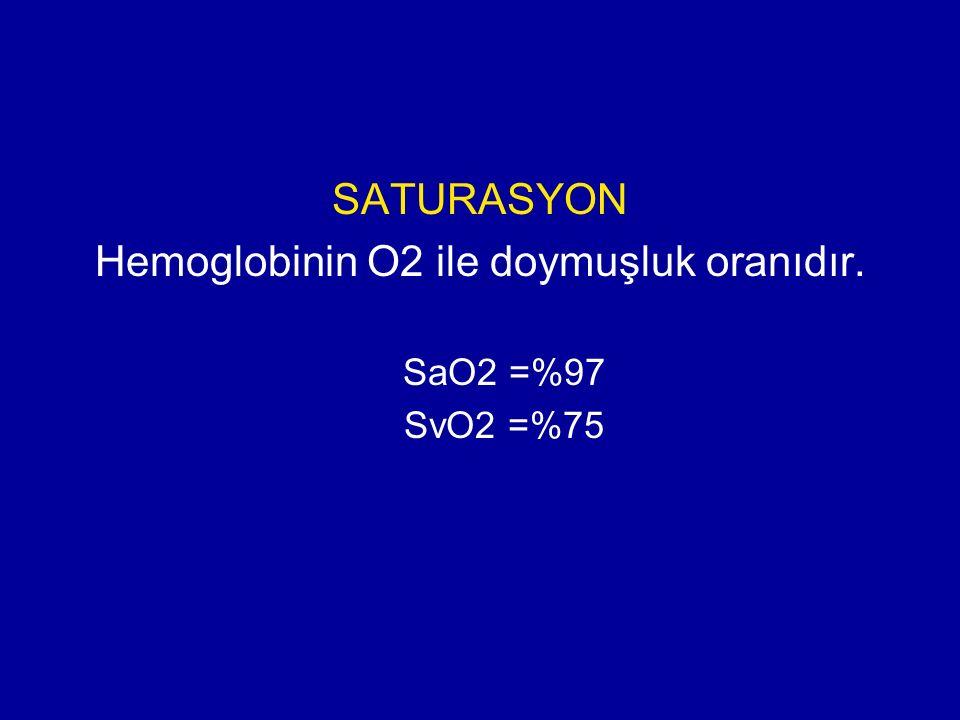 Hemoglobinin O2 ile doymuşluk oranıdır.