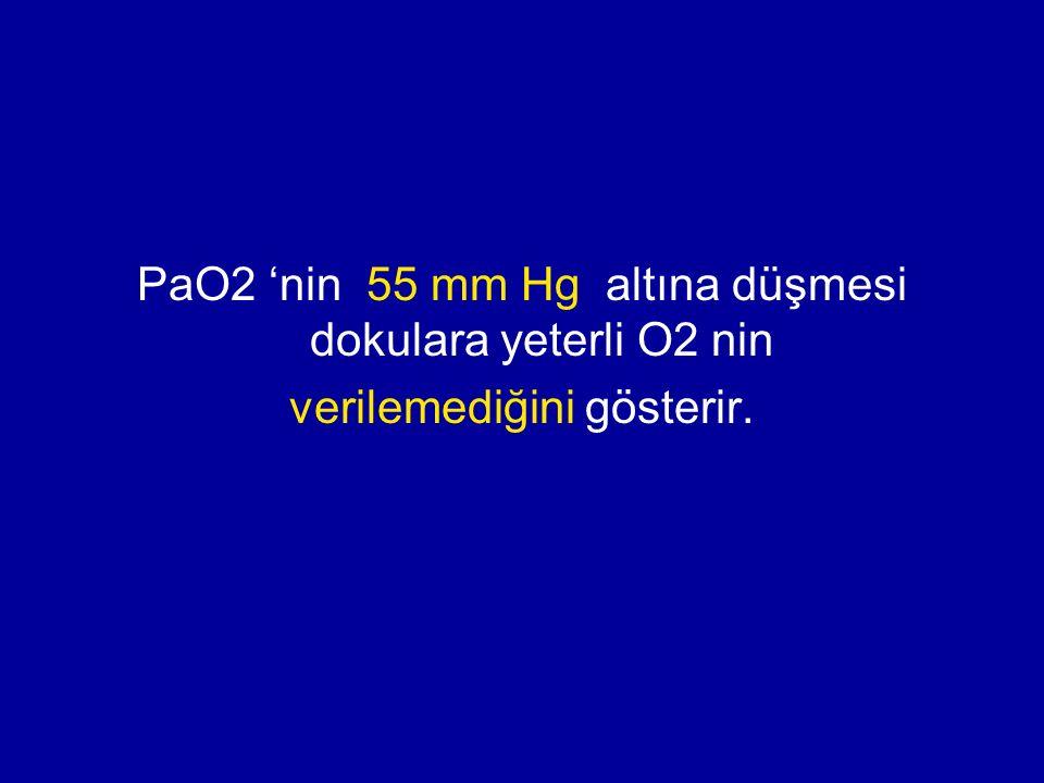 PaO2 'nin 55 mm Hg altına düşmesi dokulara yeterli O2 nin
