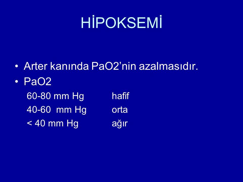 HİPOKSEMİ Arter kanında PaO2'nin azalmasıdır. PaO2 60-80 mm Hg hafif