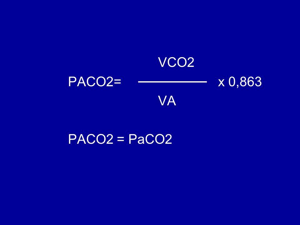 VCO2 PACO2= x 0,863 VA PACO2 = PaCO2