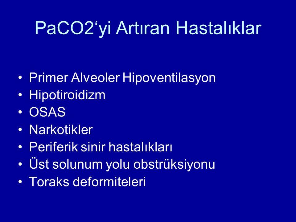 PaCO2'yi Artıran Hastalıklar