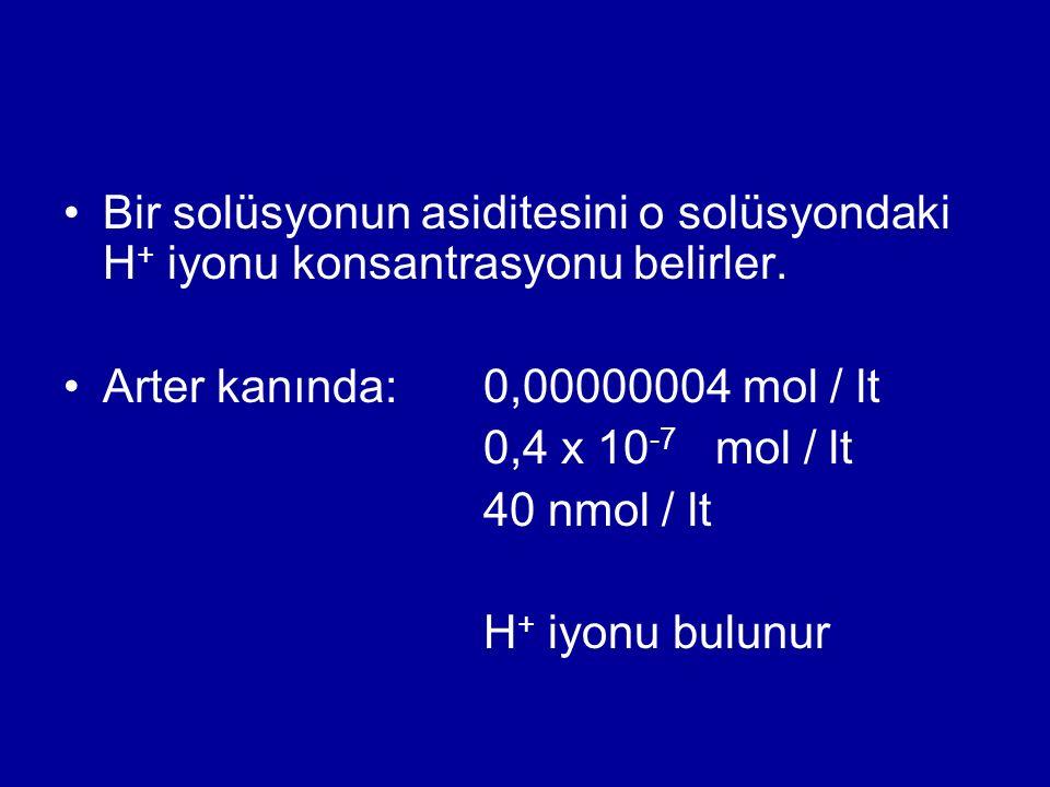 Bir solüsyonun asiditesini o solüsyondaki H+ iyonu konsantrasyonu belirler.