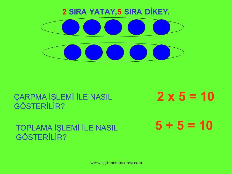 2 x 5 = 10 5 + 5 = 10 2 SIRA YATAY,5 SIRA DİKEY.
