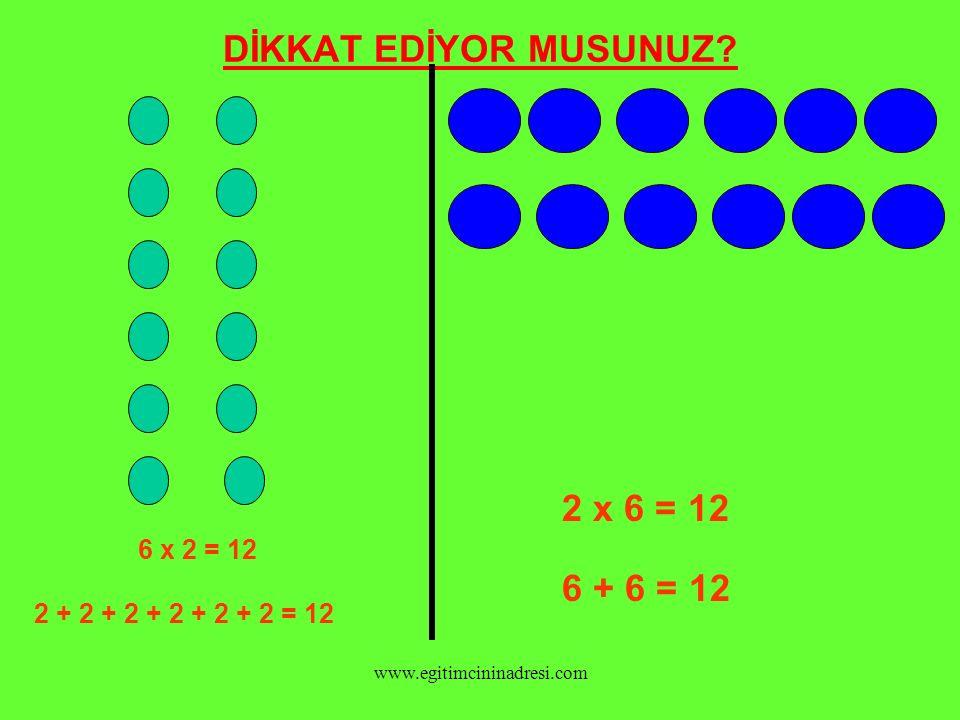 DİKKAT EDİYOR MUSUNUZ 2 x 6 = 12 6 + 6 = 12 6 x 2 = 12