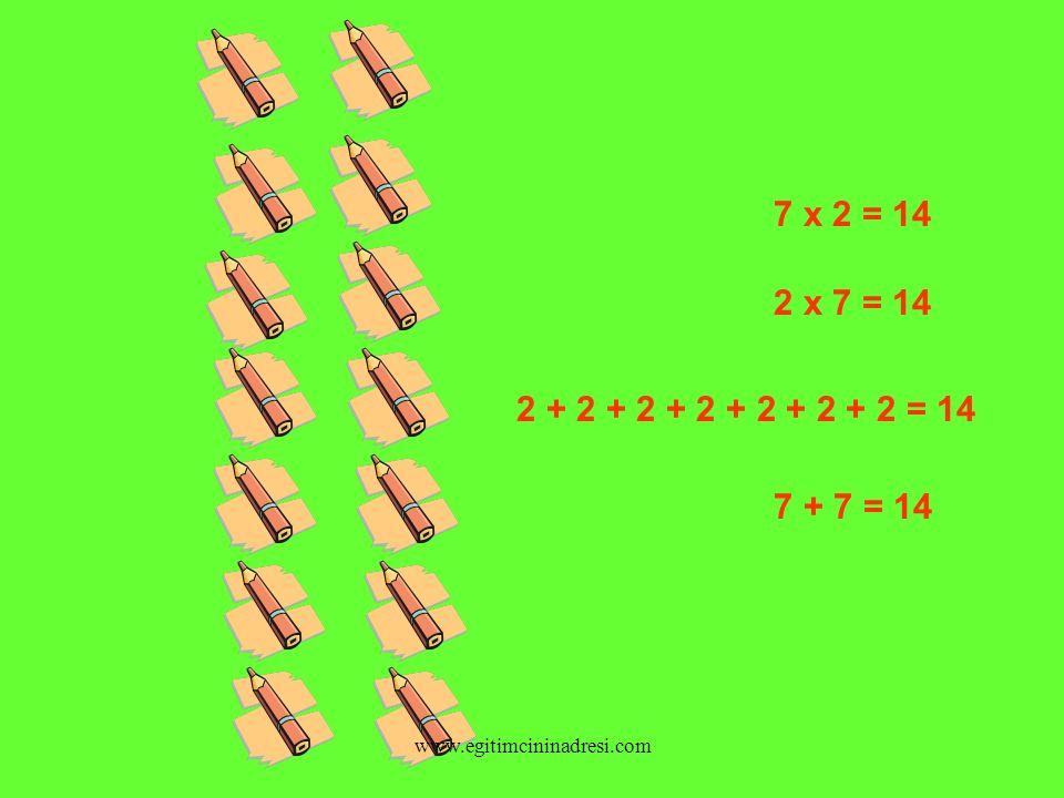 7 x 2 = 14 2 x 7 = 14 2 + 2 + 2 + 2 + 2 + 2 + 2 = 14 7 + 7 = 14 www.egitimcininadresi.com