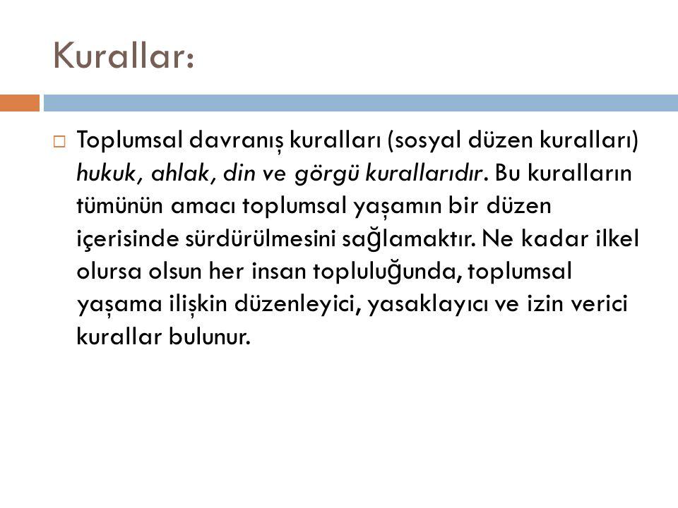 Kurallar: