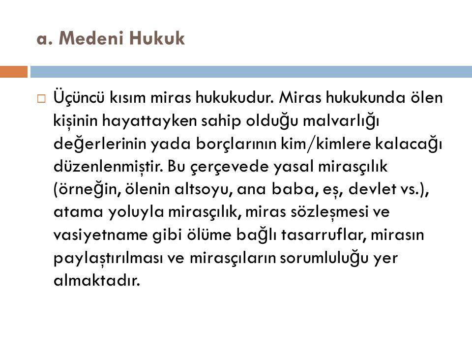 a. Medeni Hukuk