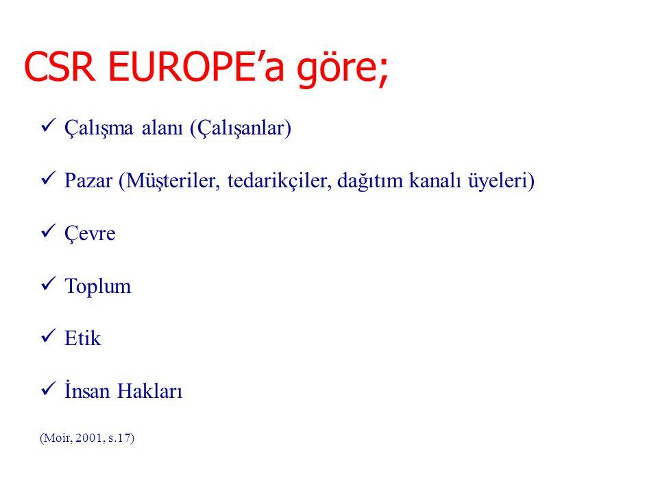CSR EUROPE'a göre; Çalışma alanı (Çalışanlar)