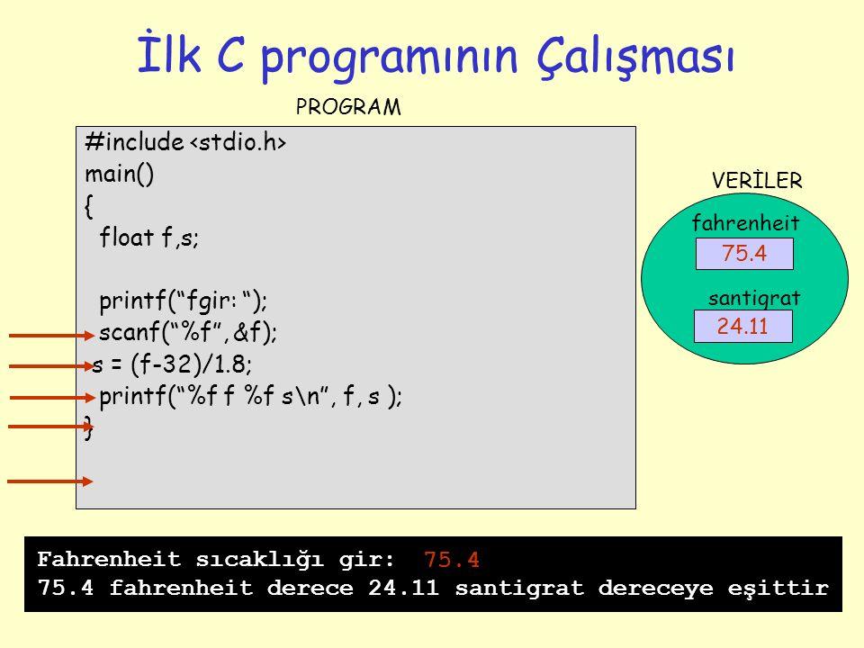 İlk C programının Çalışması