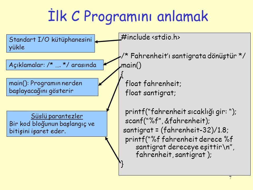 İlk C Programını anlamak