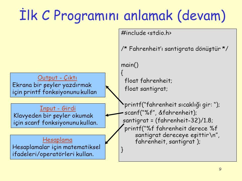 İlk C Programını anlamak (devam)