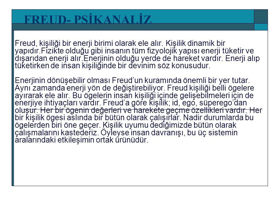 FREUD- PSİKANALİZ