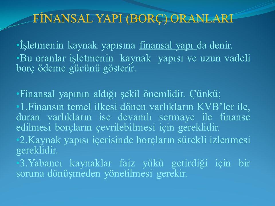 FİNANSAL YAPI (BORÇ) ORANLARI