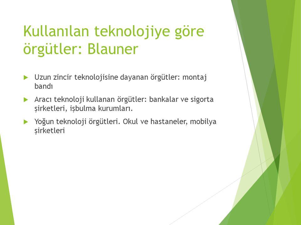 Kullanılan teknolojiye göre örgütler: Blauner