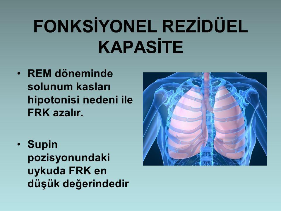 FONKSİYONEL REZİDÜEL KAPASİTE