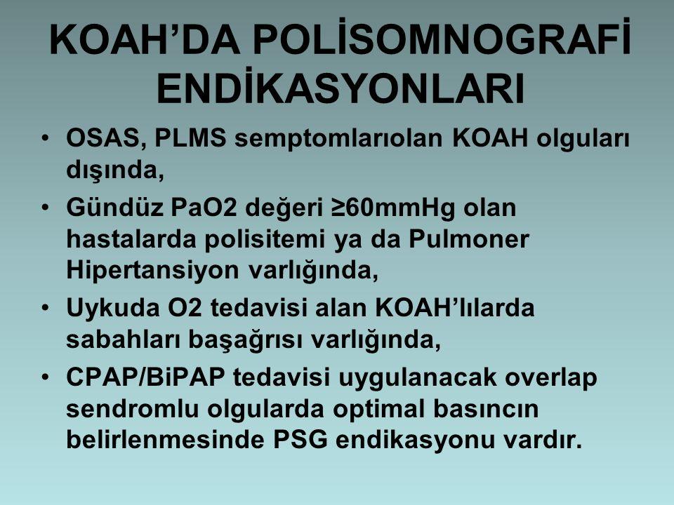 KOAH'DA POLİSOMNOGRAFİ ENDİKASYONLARI