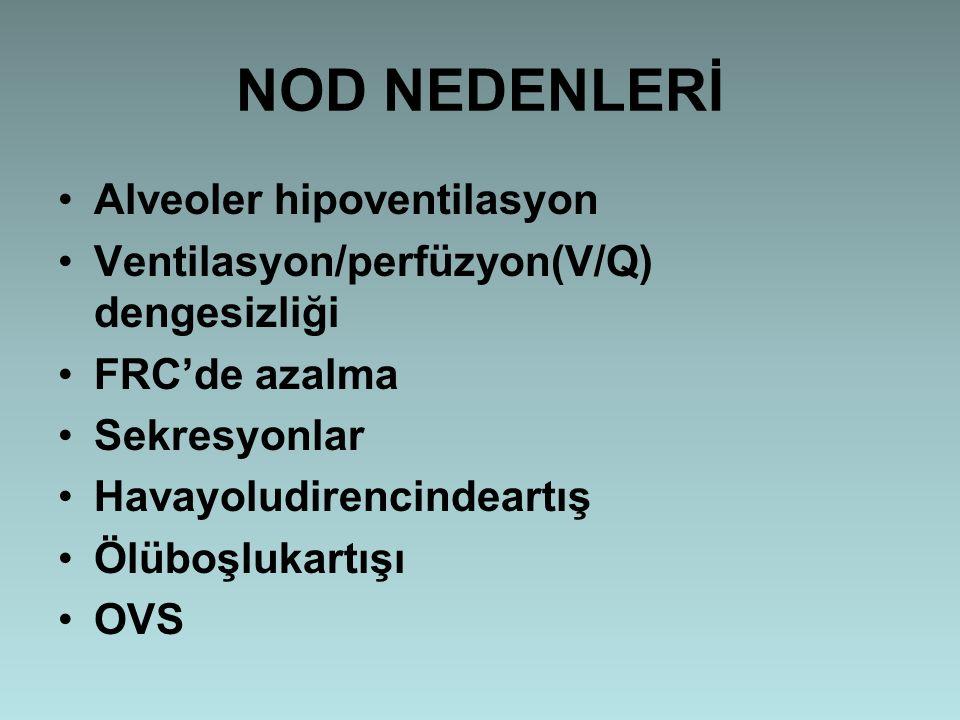 NOD NEDENLERİ Alveoler hipoventilasyon