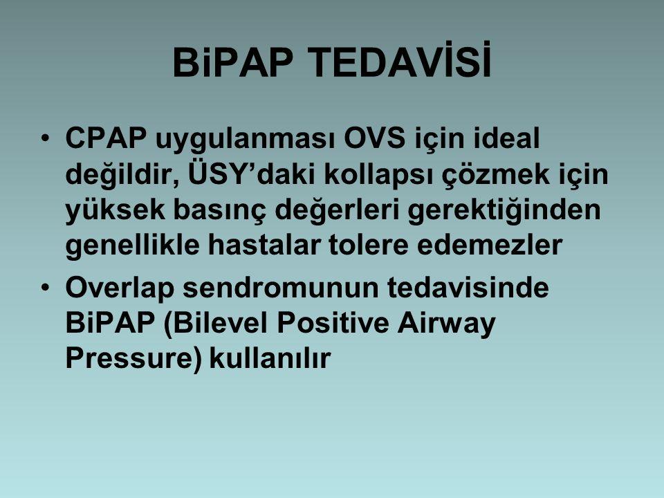 BiPAP TEDAVİSİ