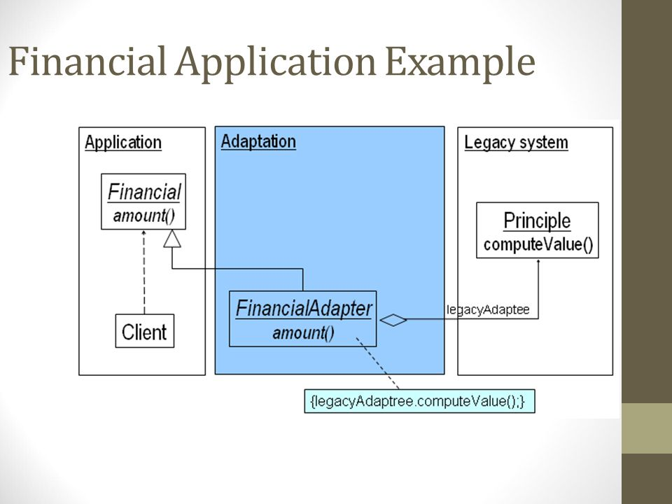 Financial Application Example