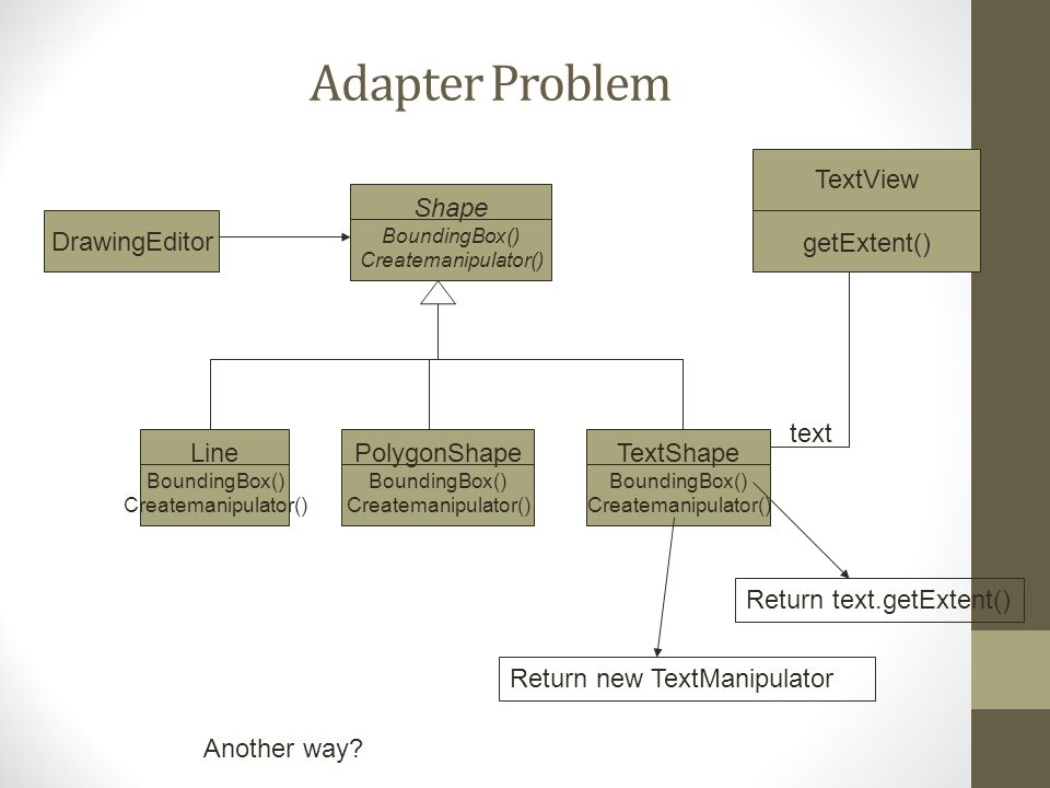 Adapter Problem TextView getExtent() Shape Line PolygonShape