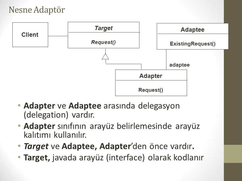 Adapter ve Adaptee arasında delegasyon (delegation) vardır.