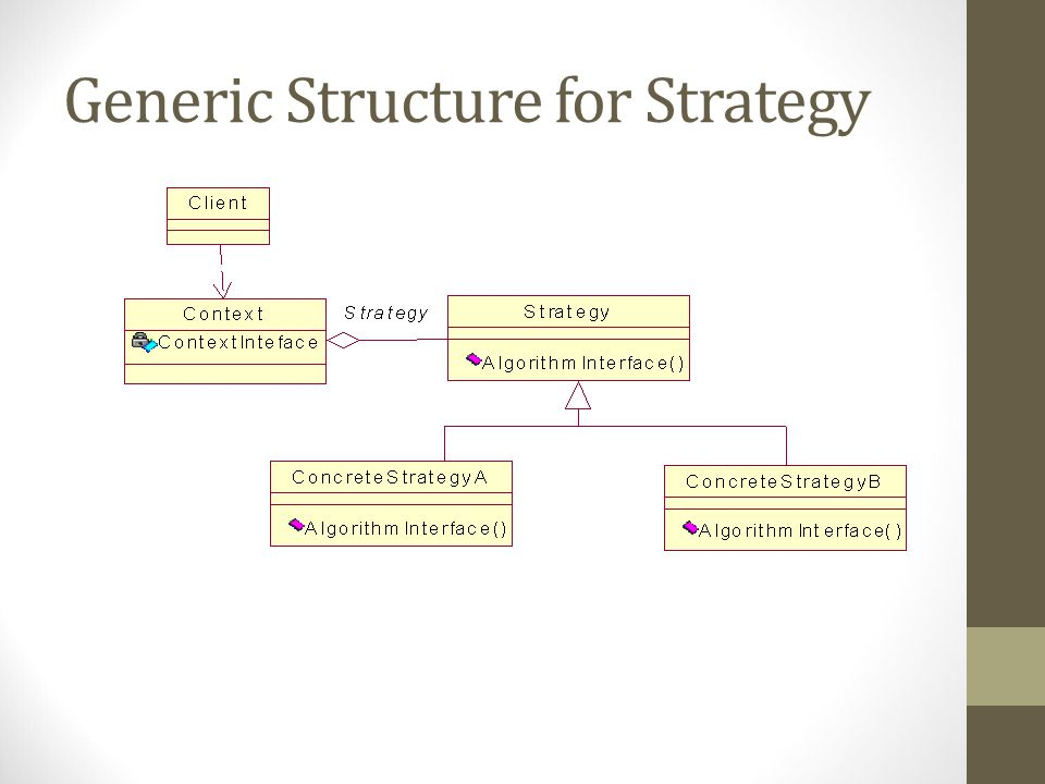 Generic Structure for Strategy