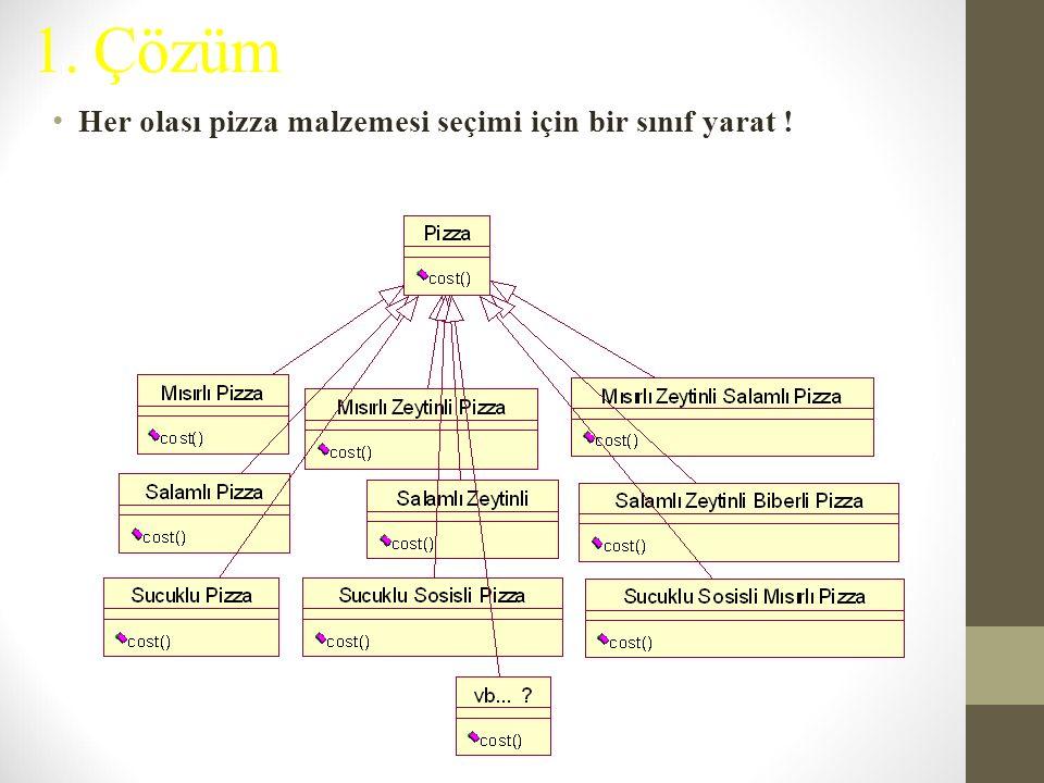 1. Çözüm Her olası pizza malzemesi seçimi için bir sınıf yarat !