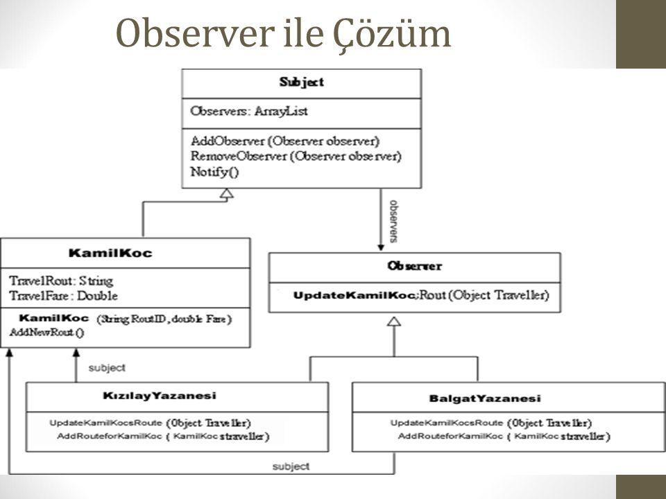 Observer ile Çözüm