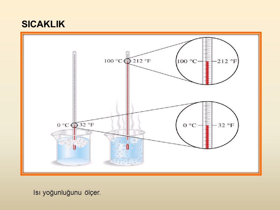 SICAKLIK Isı yoğunluğunu ölçer.