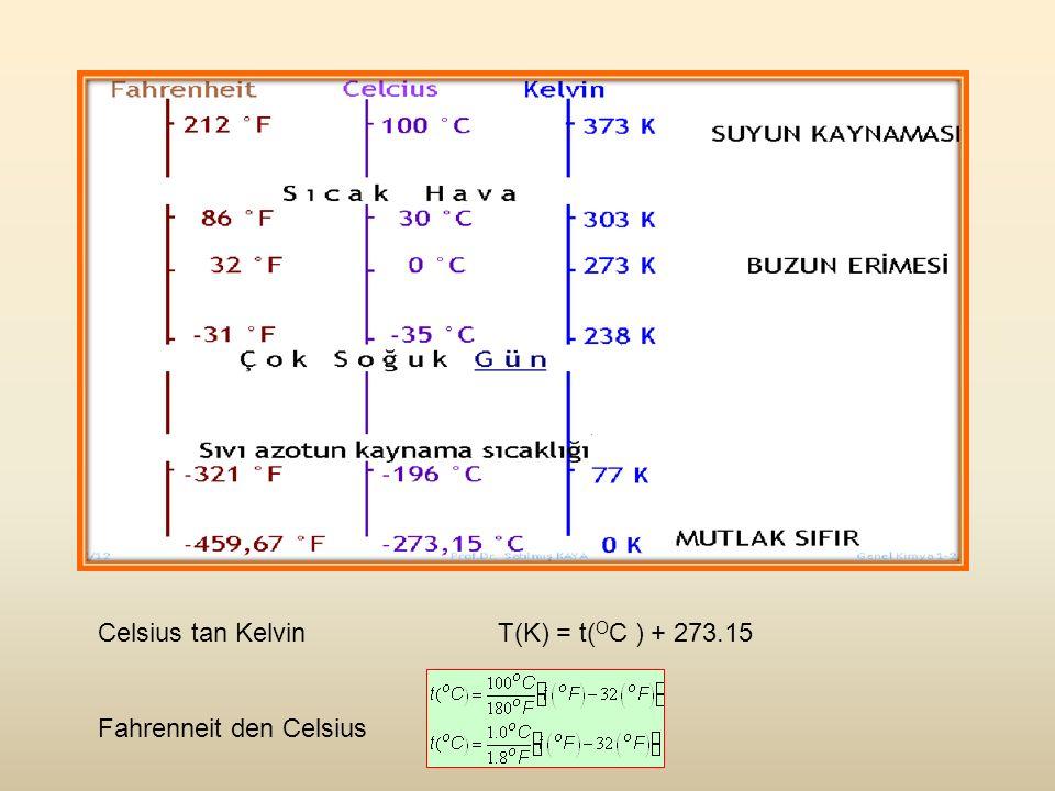 Celsius tan Kelvin T(K) = t(OC ) + 273.15