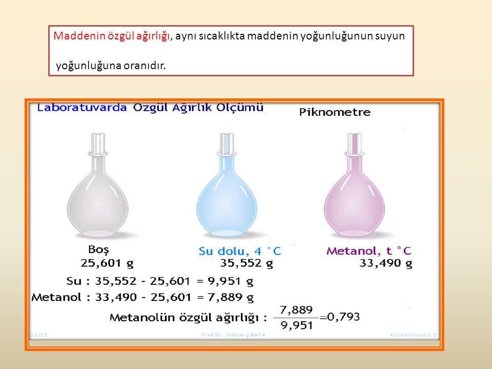 Maddenin özgül ağırlığı, aynı sıcaklıkta maddenin yoğunluğunun suyun