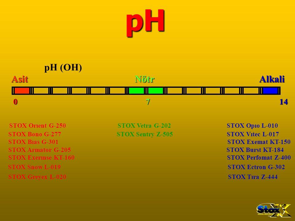 pH STOX Orıent G-250 STOX Vetra G-202 STOX Opıo L-010