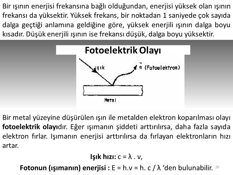 Bir ışının enerjisi frekansına bağlı olduğundan, enerjisi yüksek olan ışının frekansı da yüksektir. Yüksek frekans, bir noktadan 1 saniyede çok sayıda dalga geçtiği anlamına geldiğine göre, yüksek enerjili ışının dalga boyu kısadır. Düşük enerjili ışının ise frekansı düşük, dalga boyu yüksektir.