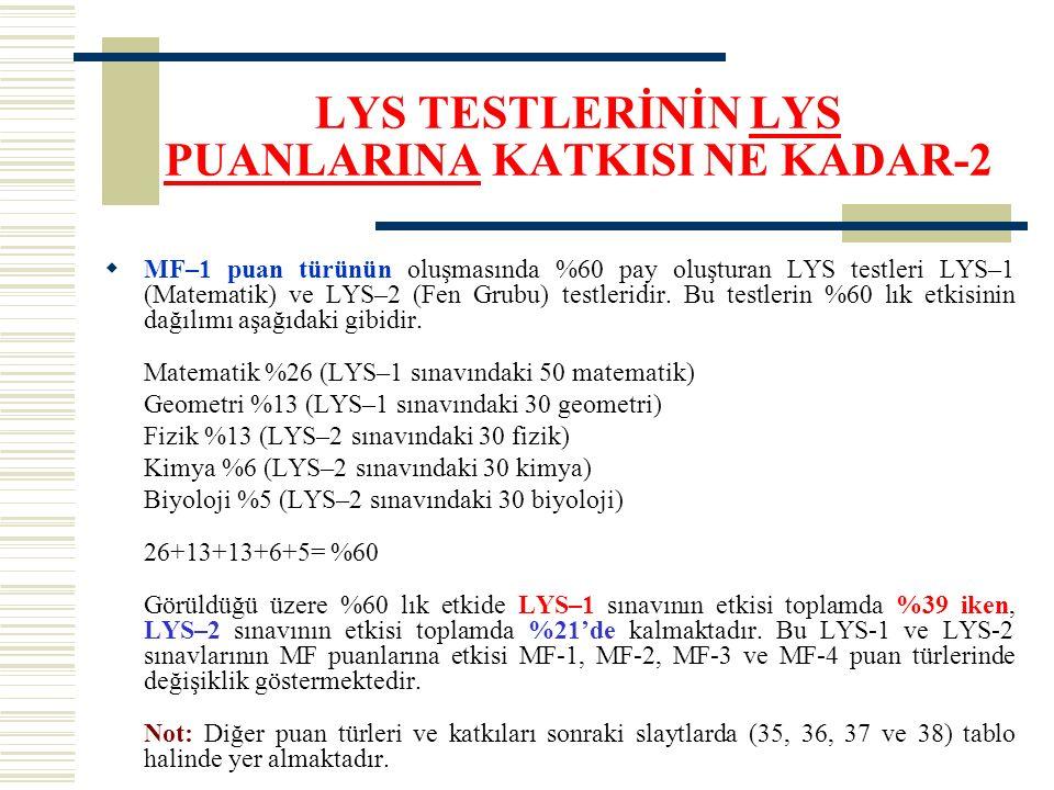 LYS TESTLERİNİN LYS PUANLARINA KATKISI NE KADAR-2