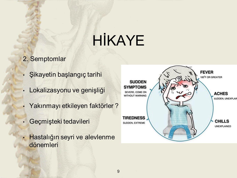 HİKAYE 2. Semptomlar Şikayetin başlangıç tarihi