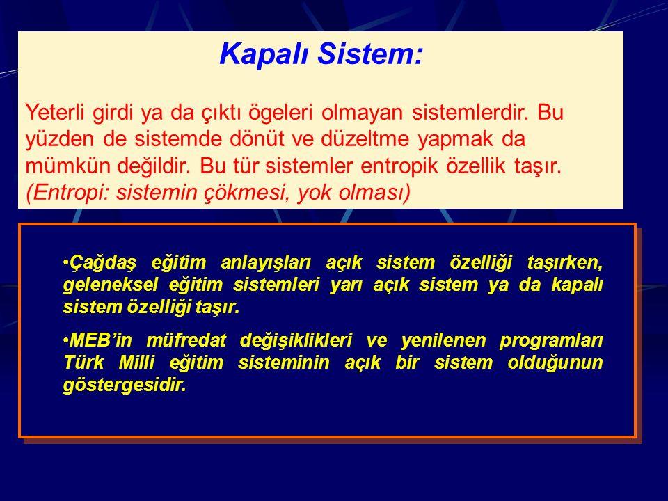 Kapalı Sistem: