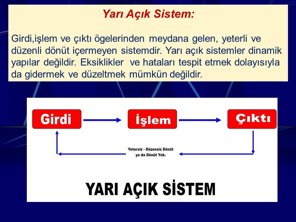 Yarı Açık Sistem: