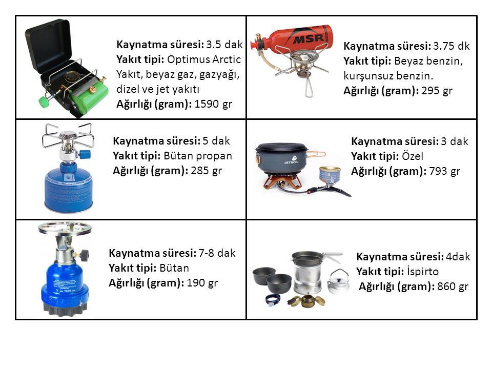 Kaynatma süresi: 3.5 dak Yakıt tipi: Optimus Arctic Yakıt, beyaz gaz, gazyağı, dizel ve jet yakıtı.
