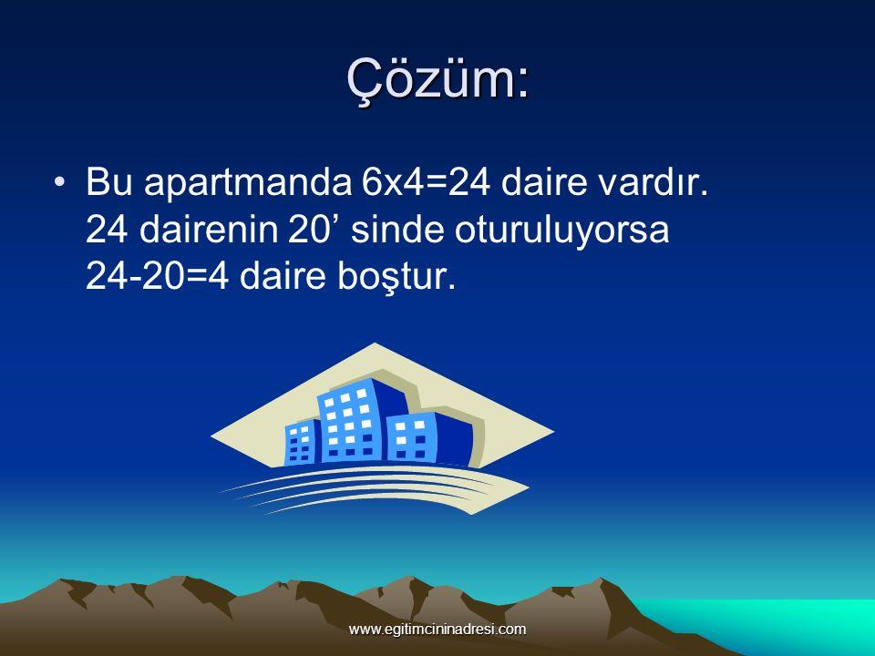 Çözüm: Bu apartmanda 6x4=24 daire vardır. 24 dairenin 20' sinde oturuluyorsa 24-20=4 daire boştur.
