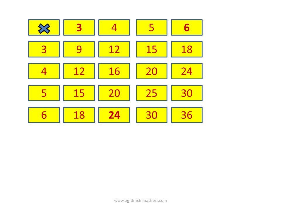 3 4 5 6 3 9 12 15 18 4 12 16 20 24 5 15 20 25 30 6 18 24 30 36 www.egitimcininadresi.com