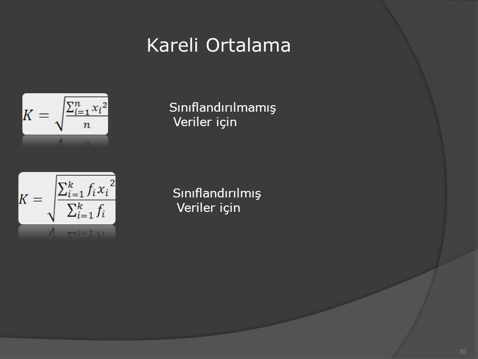 Kareli Ortalama Sınıflandırılmamış Veriler için Sınıflandırılmış
