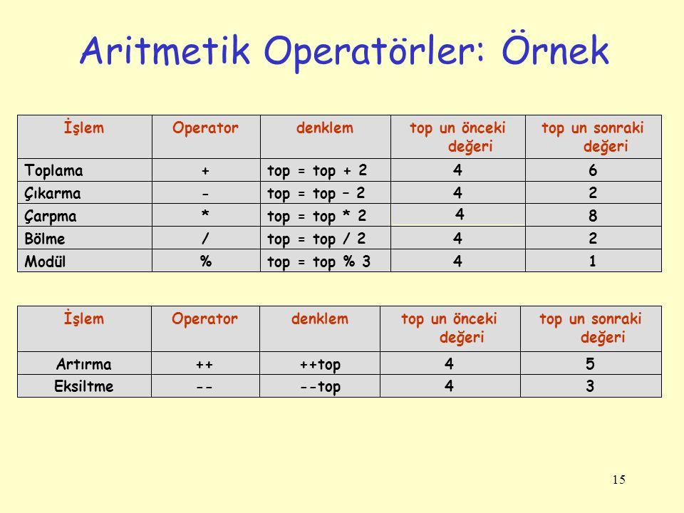 Aritmetik Operatörler: Örnek