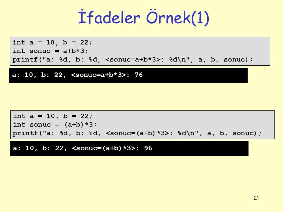 İfadeler Örnek(1) int a = 10, b = 22; int sonuc = a+b*3;