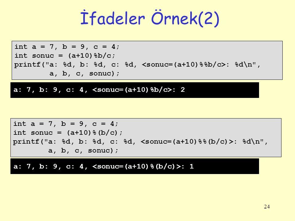 İfadeler Örnek(2) int a = 7, b = 9, c = 4; int sonuc = (a+10)%b/c;