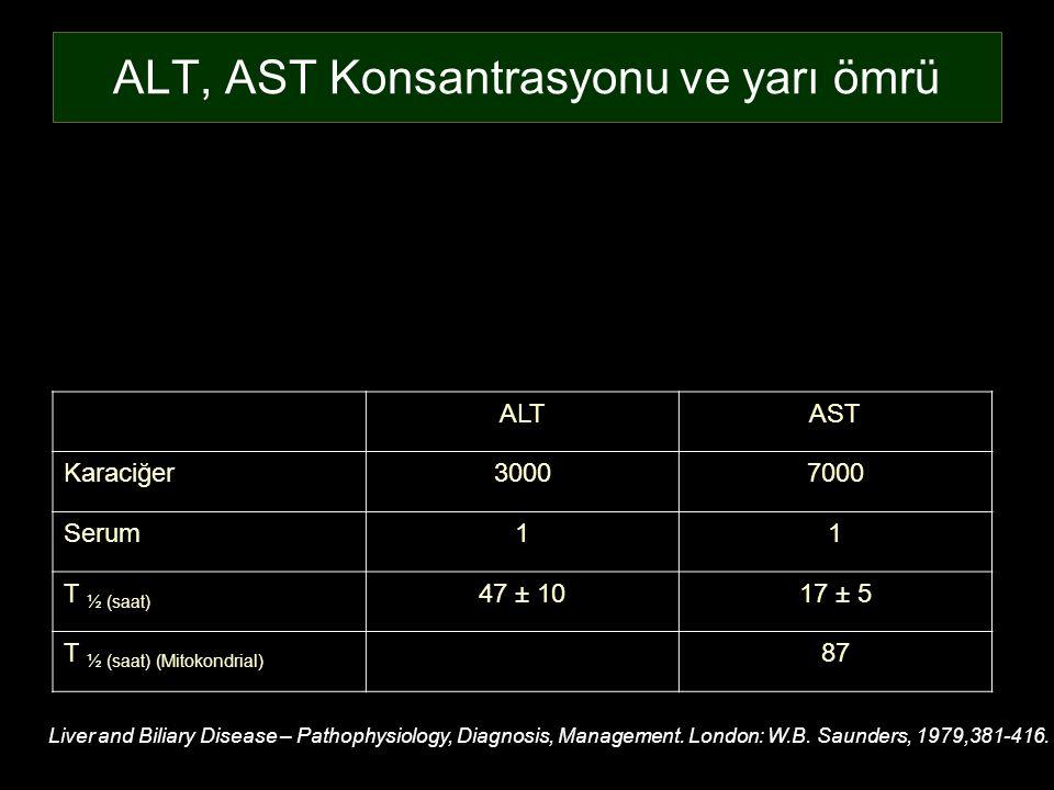 ALT, AST Konsantrasyonu ve yarı ömrü