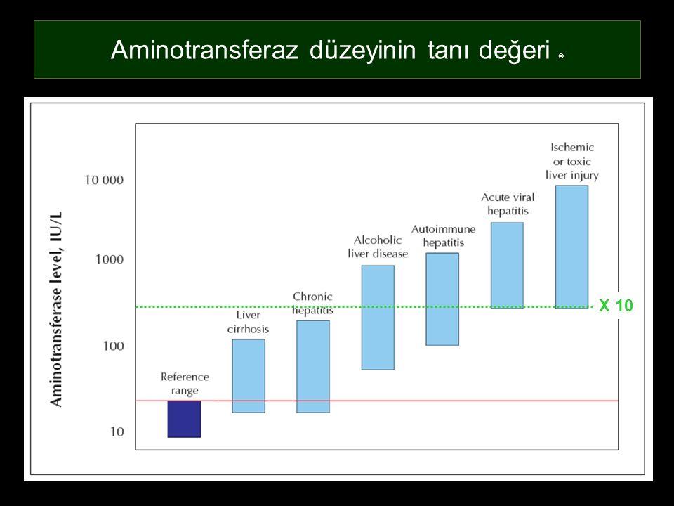 Aminotransferaz düzeyinin tanı değeri ©