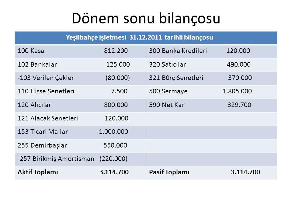 Dönem sonu bilançosu Yeşilbahçe işletmesi 31.12.2011 tarihli bilançosu