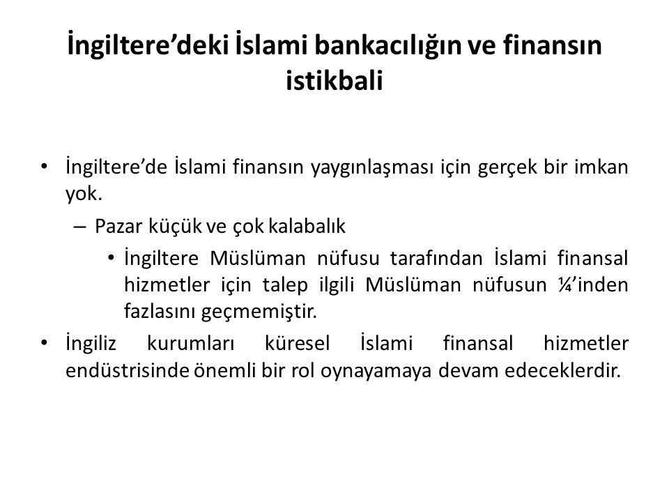 İngiltere'deki İslami bankacılığın ve finansın istikbali