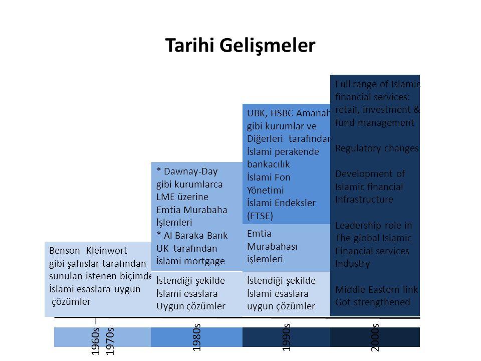 Tarihi Gelişmeler 1960s – 1970s 1980s 1990s 2000s