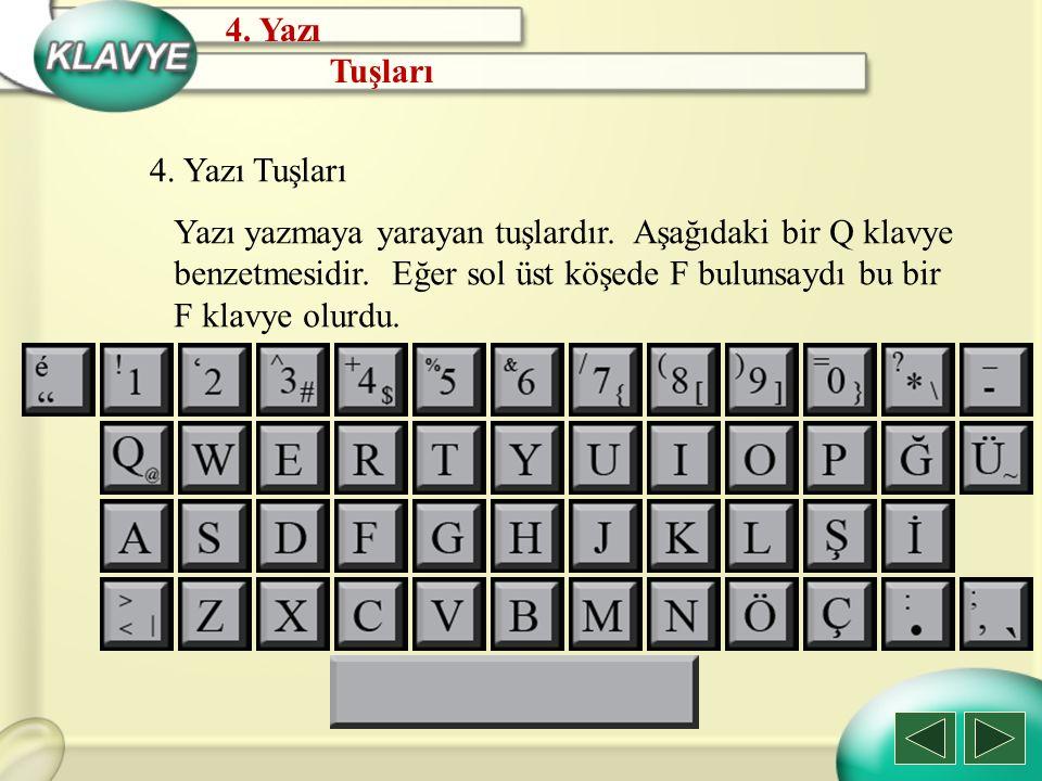 4. Yazı Tuşları. 4. Yazı Tuşları. Yazı yazmaya yarayan tuşlardır. Aşağıdaki bir Q klavye. benzetmesidir. Eğer sol üst köşede F bulunsaydı bu bir.